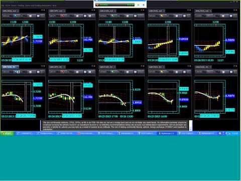 Demo software for forex trading