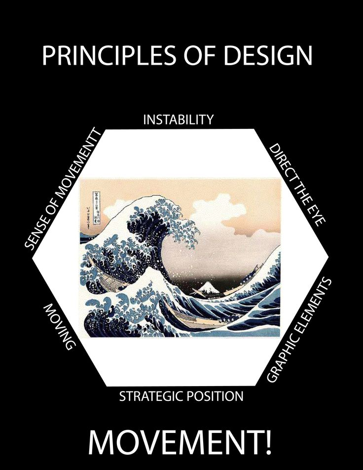 Movement Element Of Art : Movement elements and principles of art design