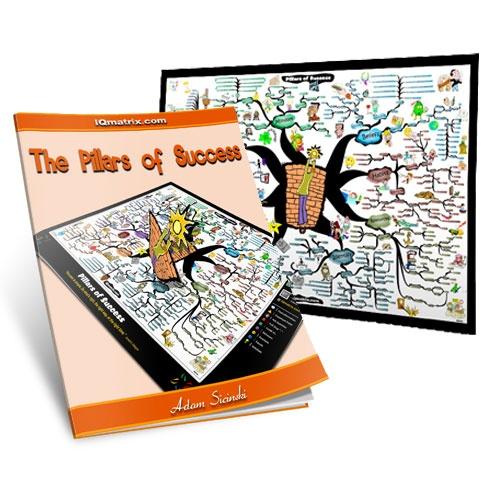 The pillars of success ebook amp mind map iq matrix members ebooks