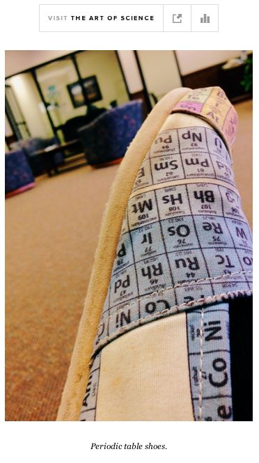 Top Scientific Art of the Week: Periodic Table Shoes Read more: http