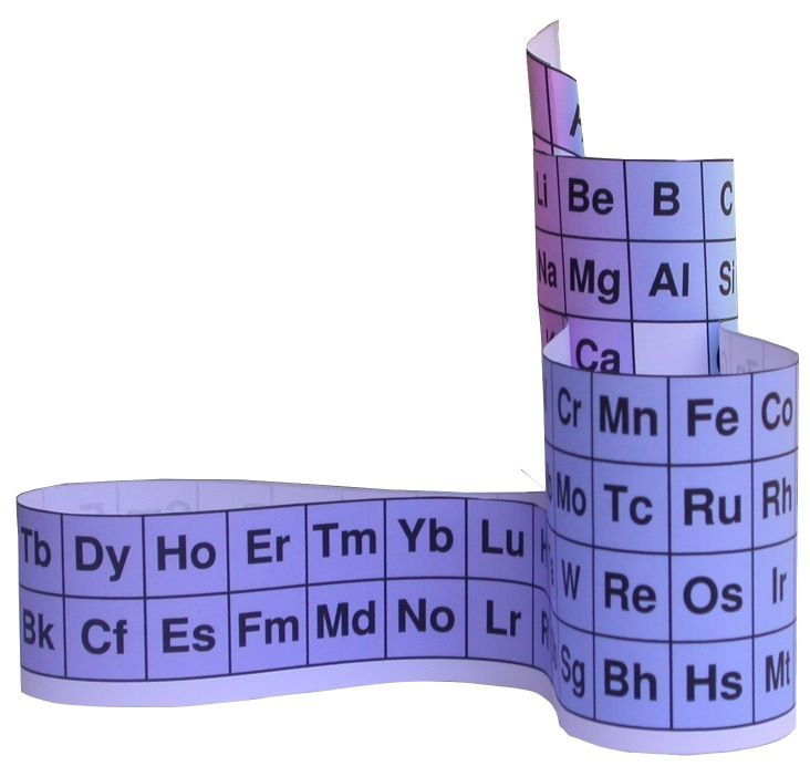 3D Periodic Table | Periodic Table | Pinterest