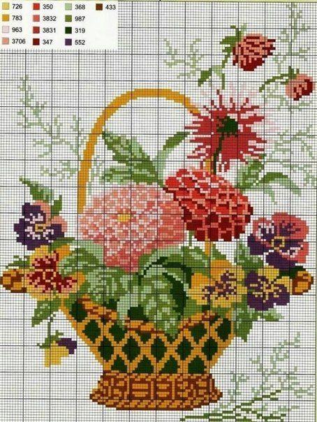 Вышивка цветов и букетов крестиком 245