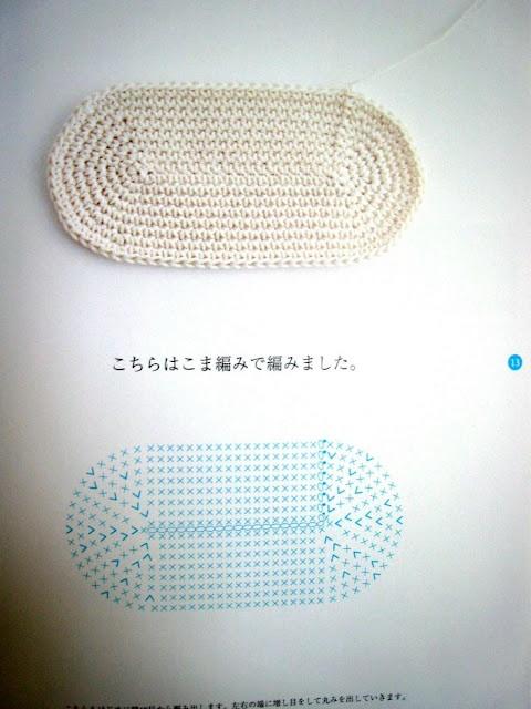 oval diagram Crochet Tutorials Pinterest