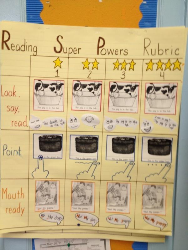 Reading rubric for kindergarten reading strategies pinterest