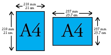 A4, A3, A2, A1, A0 and B1 paper sizes explained