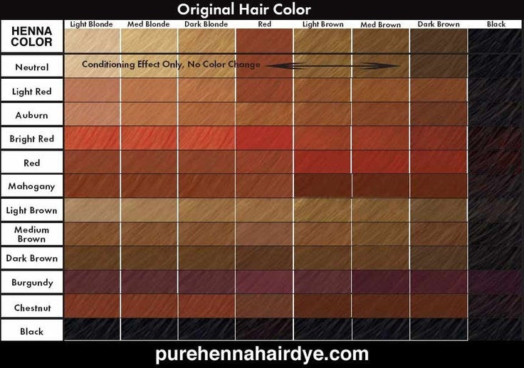 Henna color chart