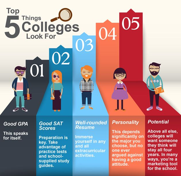 Things colleges look for in essays
