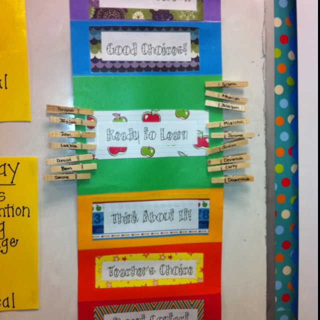 My behavior chart great choices good choices ready to learn think
