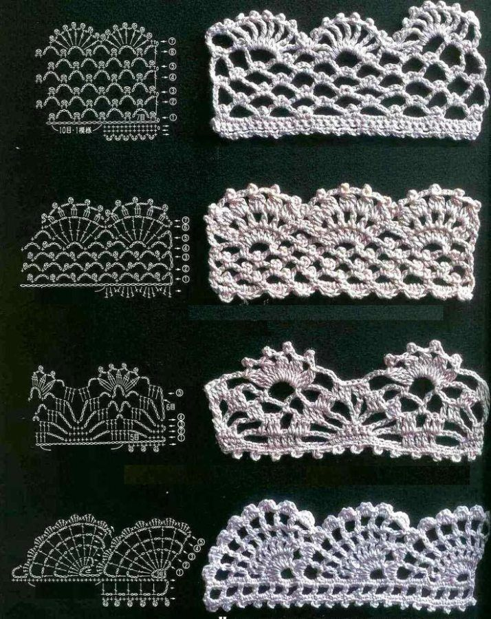 Crocheting Edges Of Knitting : crochet edgings Knitting,sewing & more Pinterest