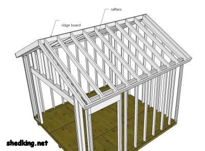 Shed roof construction diagram earthy home pinterest for House framing 101
