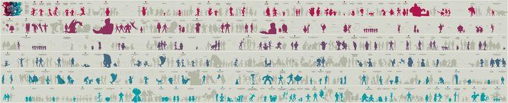 600 Personagens de Hanna-Barbera. Esse é para imprimir e colar na parede!