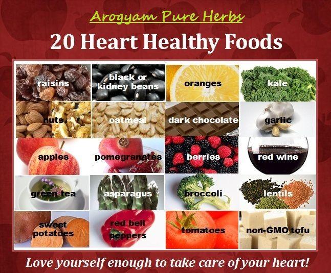 Foods Good For Cardiac Health