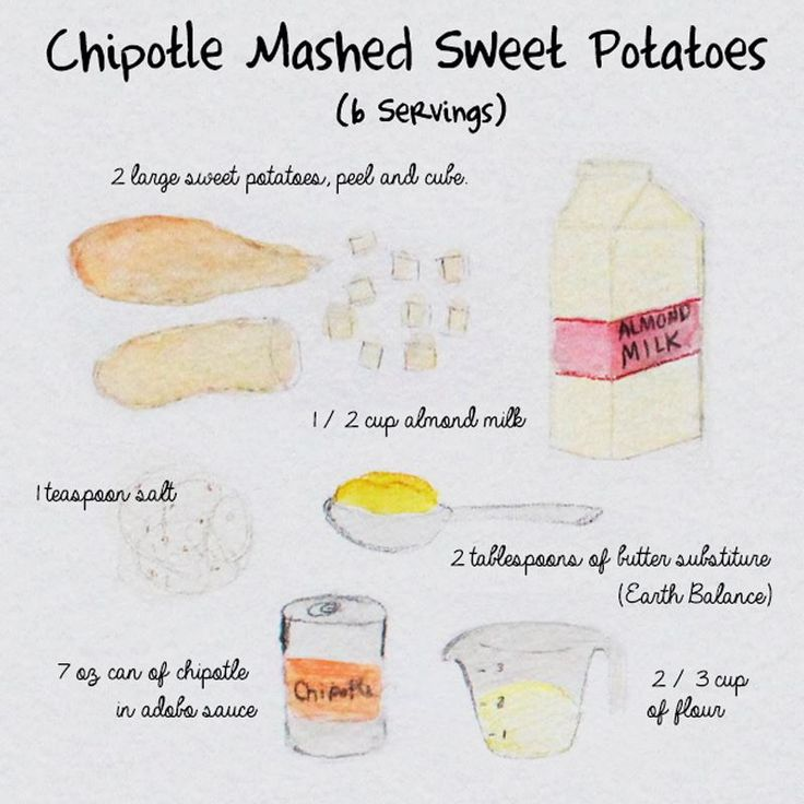 Chipotle sweet mashed potatoes | Yummy for the tummy | Pinterest