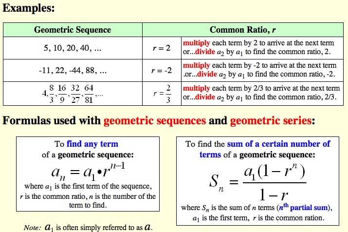 Geometric Series Sequence Example 1 Examsolutions KS4 Mathematics A7 - geometric sequence example