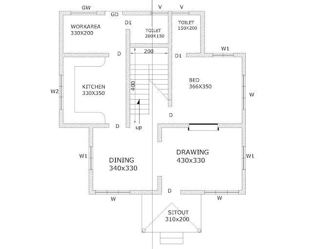 desain rumah modern minimalis 1 lantai rumah pinterest
