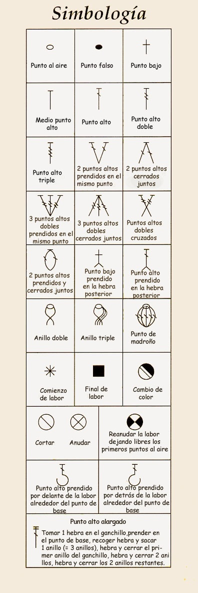 Japanese Knitting Symbols In English : Crochet symbols to japanese chart general part