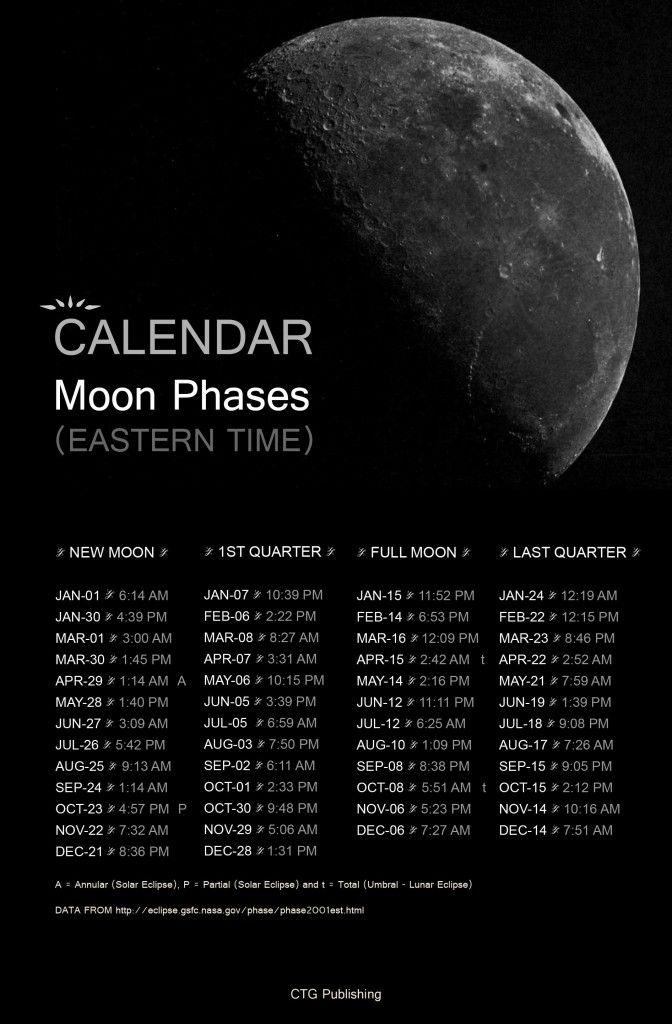 Moon Phase Calendar September 2014