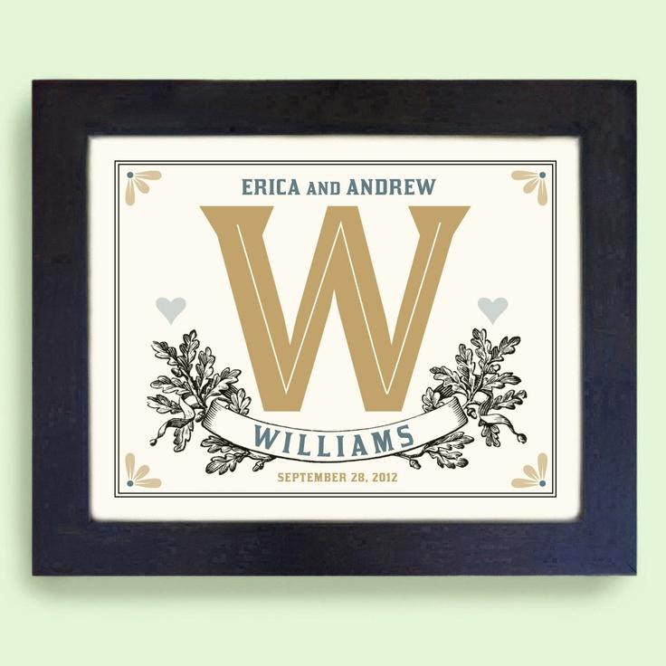 Wedding Gift Personalized Art : Wedding GiftTurns out perfectly! Wedding Monogram Art Personalized ...