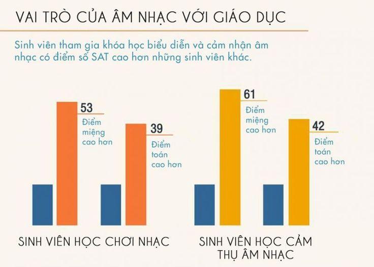 http://hocdanguitar.edu.vn/