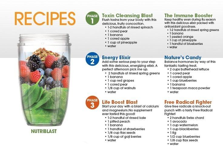 Healthy Juice Recipes Juice Recipes Pinterest