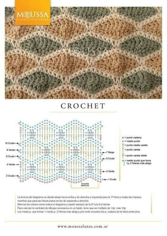 Crochet Diagram : Crochet stitch diagram Crochet stitches Pinterest