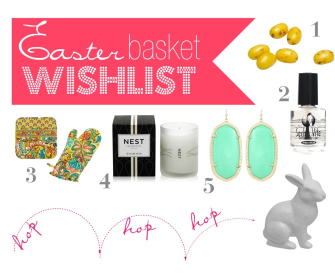 Easter Basket Wishlist