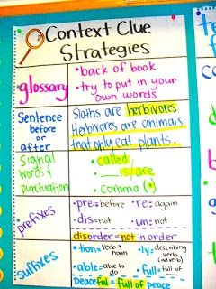 NC Teacher Stuff: Anchor Charts for Context Clues and a Freebie