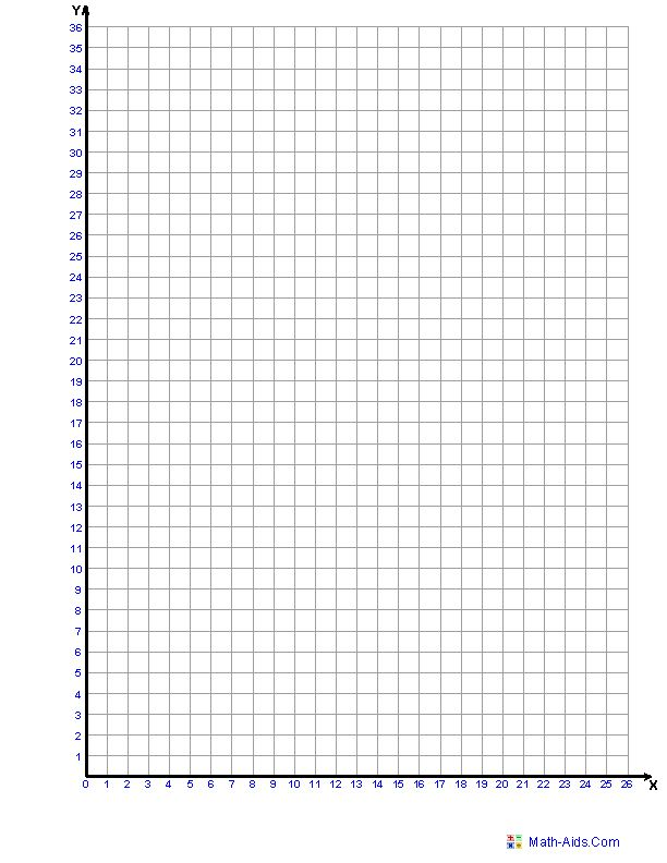 Printable First Quadrant Graph Paper  Imvcorp