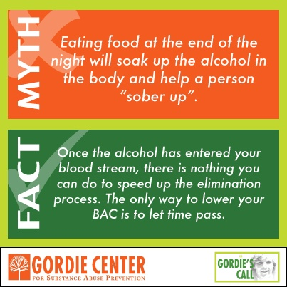 ... education - Blood Alcohol Concentration (BAC) - Substance Abuse