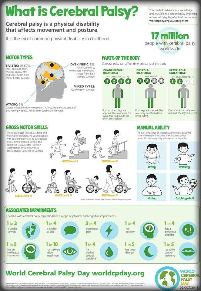 Activities For Kids With Hemiplegia