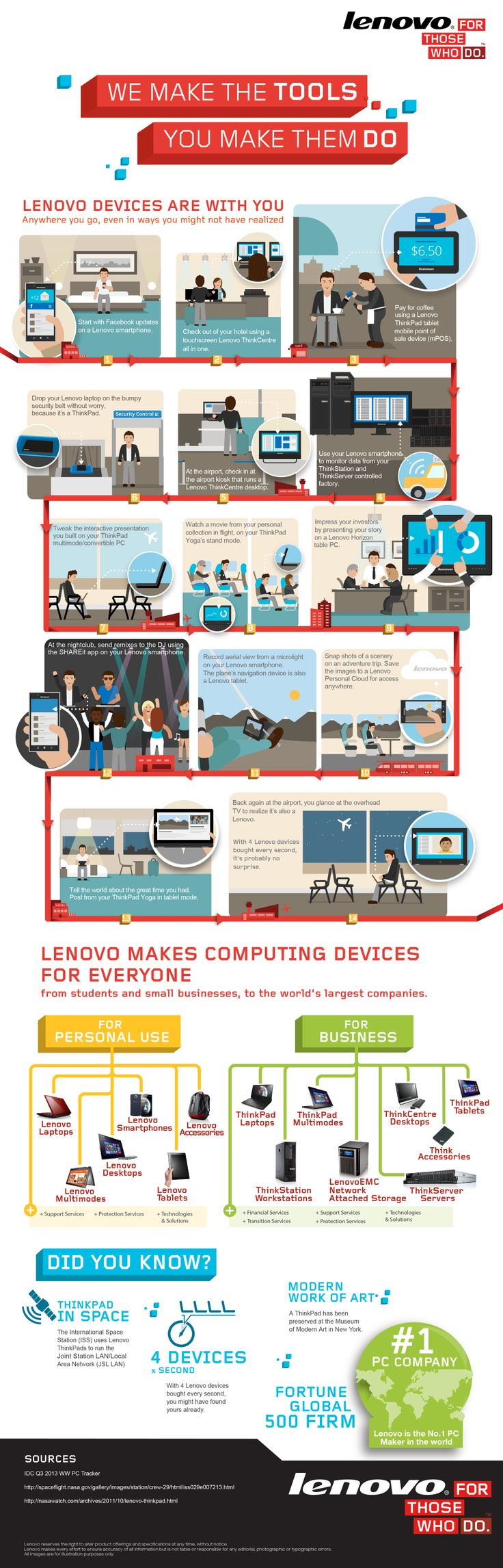 Lenovo Devices: Computer, Laptop, Ultrabook, PC and Tablet