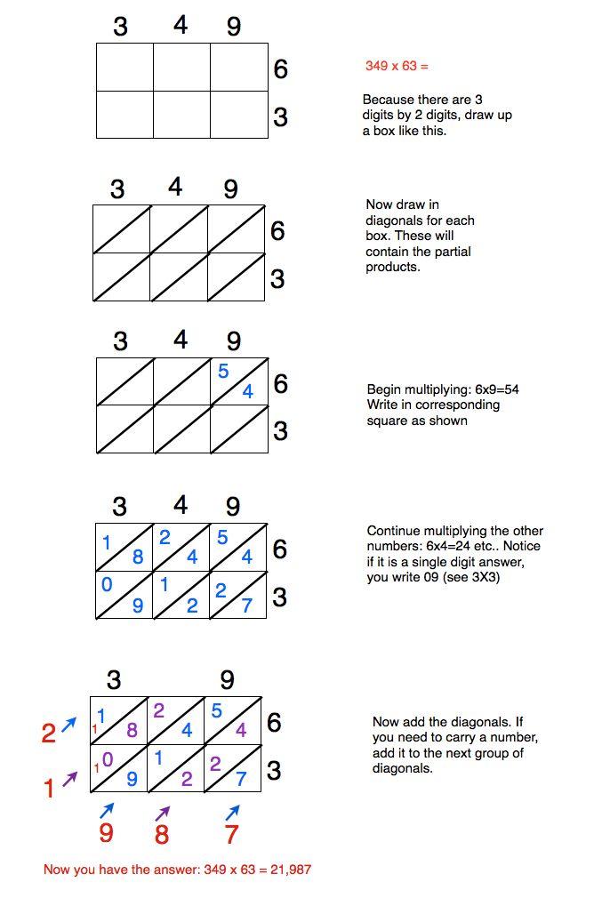 Lattice Multiplication | Mathematics | Pinterest
