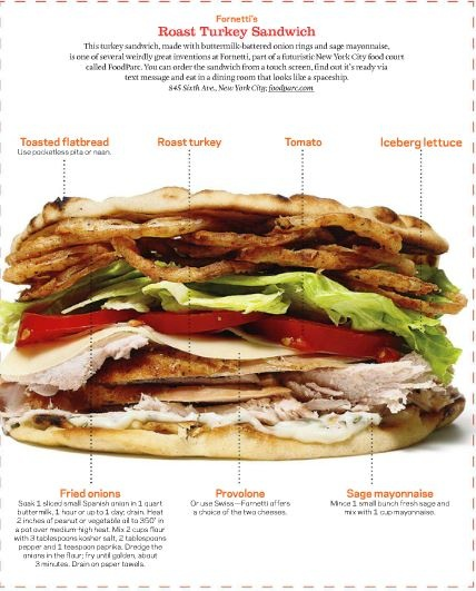 cuban sandwich roasted turkey roast turkey cuban sandwich recipe ...