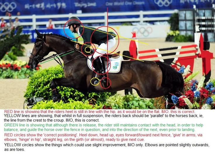 Jumping Position | Harses Harses - 215.5KB