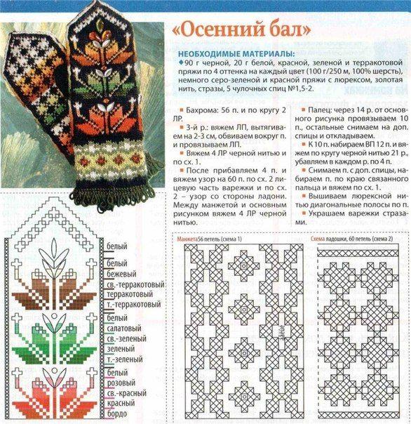 Вязание варежек спицами орнамент