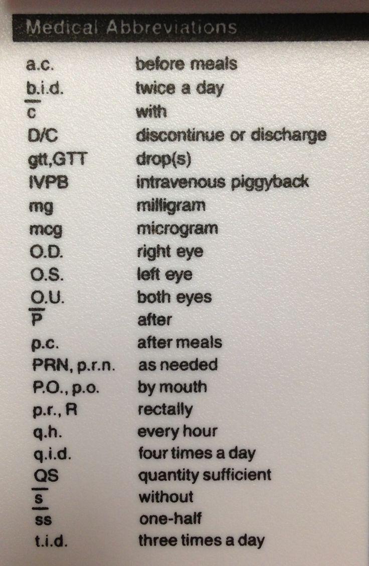 Medical terminology abbreviations pinteres biocorpaavc Images
