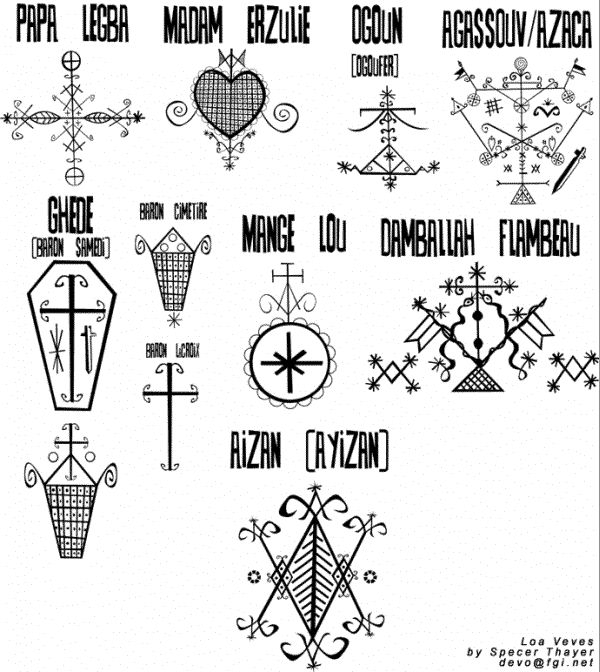Voodoo Protection Symbols  Bing Images  Veves