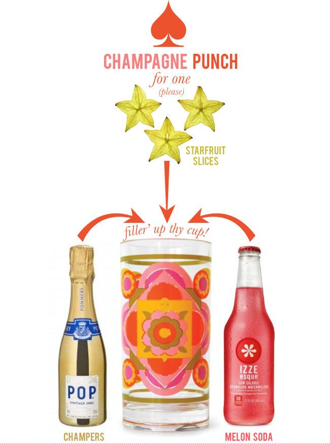 how to make champagne punch
