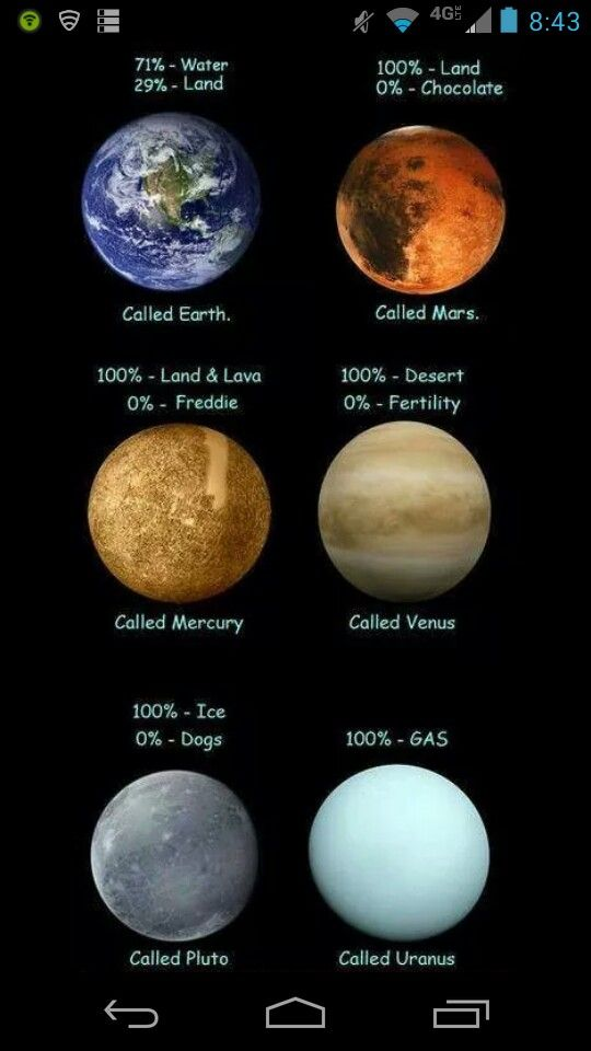 list names of planets - photo #27