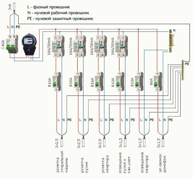 Как собрать квартирный электрический щиток своими руками 49