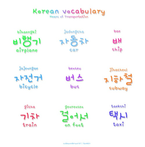 korean words list with english translation pdf