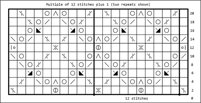 Argyle Knitting Pattern Chart : Lace Twist-Stitch Argyle Pattern Chart knitting ideas Pinterest