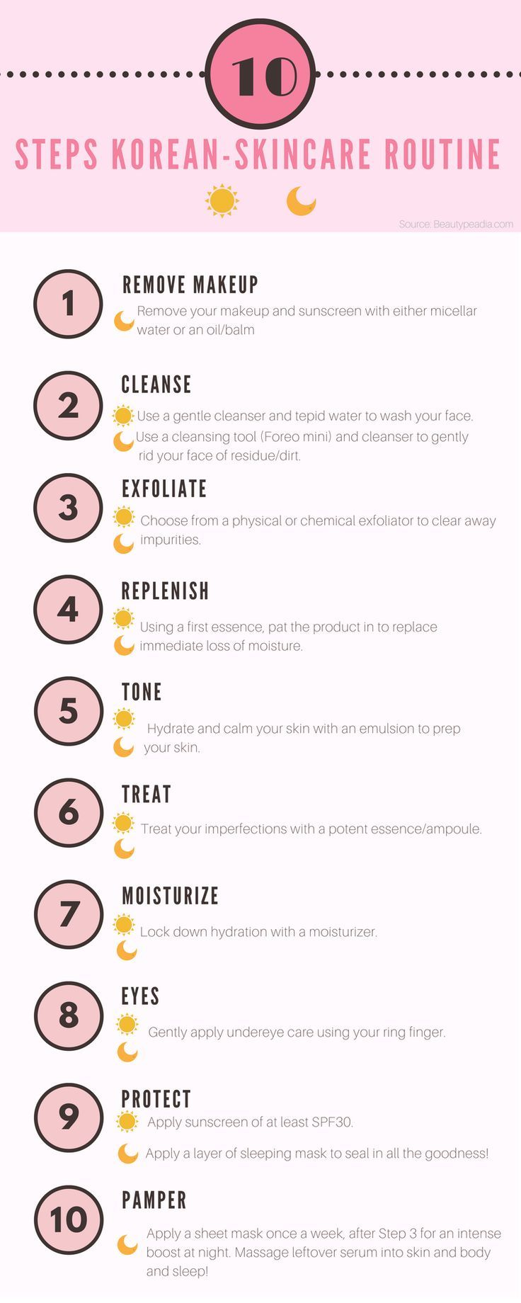 photo I Tried The 10 Step Korean Skin Care Routine