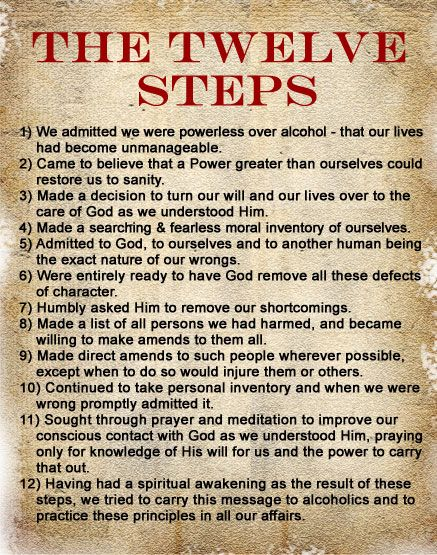twelve steps of narcotics anonymous