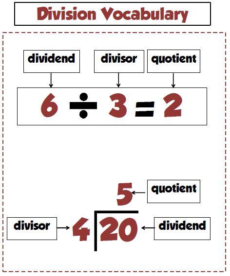 Free: Division Poster : Math Multiplication u0026 Division ...