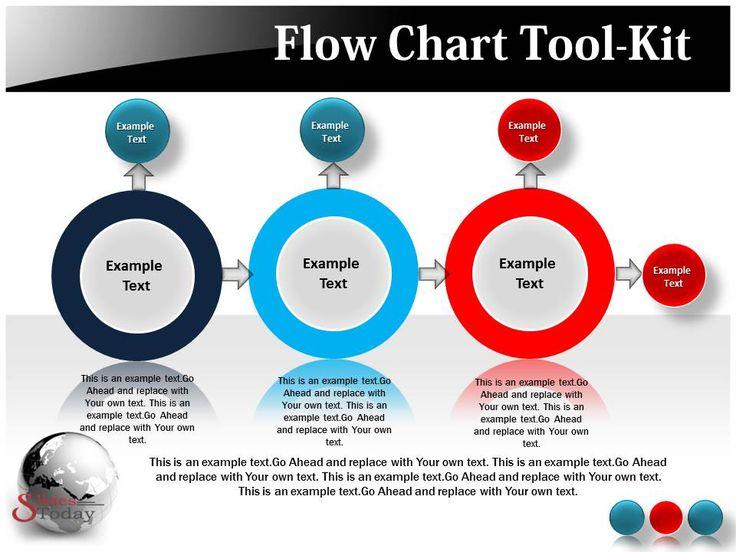 flowchart ppt template flowchart powerpoint template pinterest