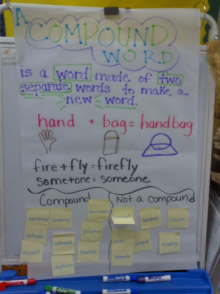 compound word anchor chart compound words pinterest