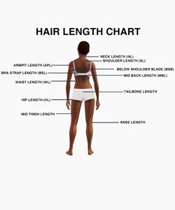 Hair Length Chart. Do You Have a Hair Length Obsession?  Should your ultimate goal be long hair? http://www.naturallycurly.com/curlreading/curly-hair-care-methods/hair-length-obsession