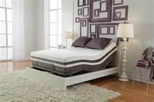 best mattress sale memorial day 2014