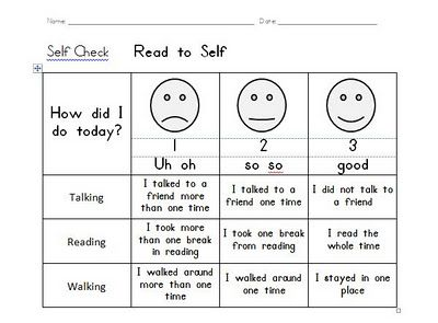 self evaluation essays for english Teachers should encourage self-evaluation because self-assessment makes the students active participants in their education (sloan, 1996) there are a variety of ways for teachers to provide the students with self-assessments.